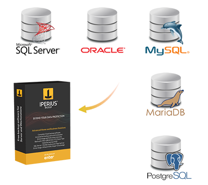 Iperius Backup DB - Database backup software