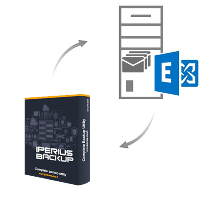 Iperius Exchange - Export mailboxes PST